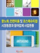 항노화(안티에이징), 안면미용 및 코스메슈티컬 시장동향과 참여업체 사업현황