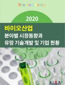 2020 바이오산업 분야별 시장동향과 유망 기술개발 및 기업 현황
