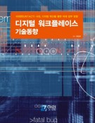 디지털 워크플레이스 기술동향  (부제:비대면(UNTACT) 시대, 디지털 혁신을 통한 미래 업무 방향)